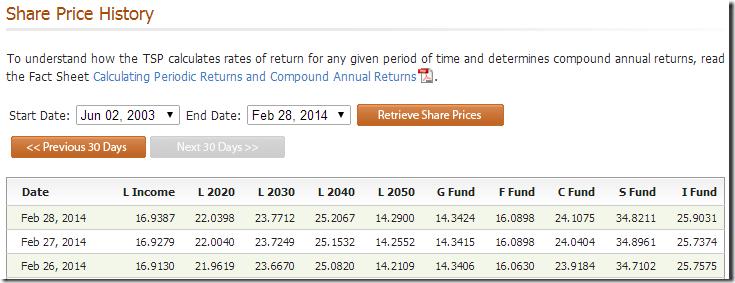 Share-Price-History-Data[1]